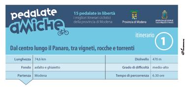 Pedalate Amiche Provincia di Modena la lumaca edizioni